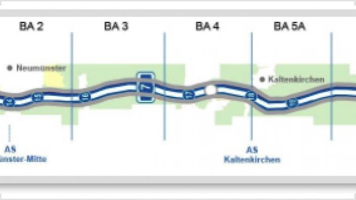 Ausbau der A 7